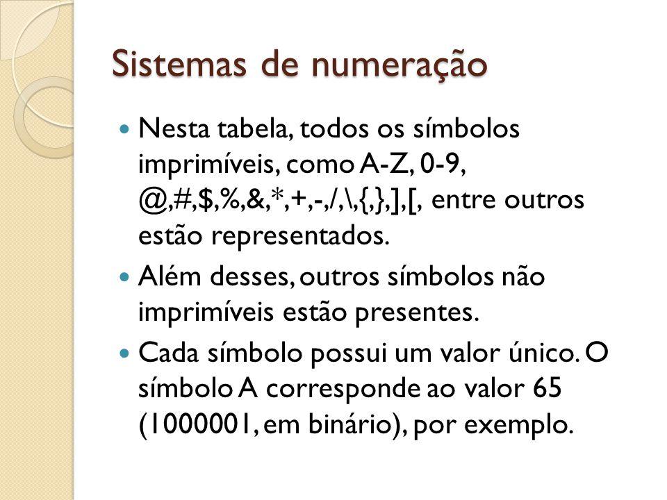 Sistemas de numeração Nesta tabela, todos os símbolos imprimíveis, como A-Z, 0-9, @,#,$,%,&,*,+,-,/,\,{,},],[, entre outros estão representados.